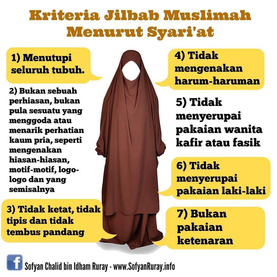 Foto Kartun Muslimah Hijab Syari Medsos Kini